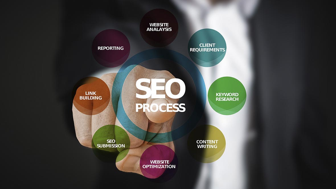 Effective SEO strategy for website content management