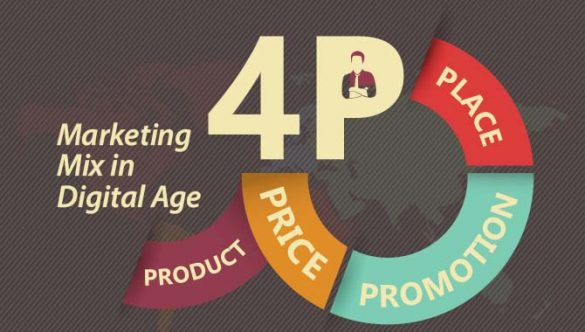 Marketing Mix in Digital Age